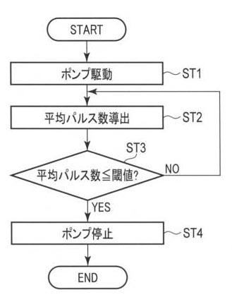 【図4】同給水装置の制御方法の一例を示す流れ図